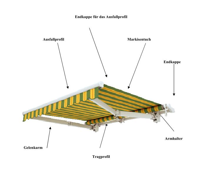 Seebrook Gelenkarmmarkise Gelenkarm Markise Mit Funkmotor